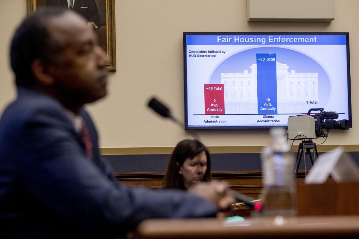 Housing in Brief: HUD Plans to Hamstring Fair Housing Enforcement