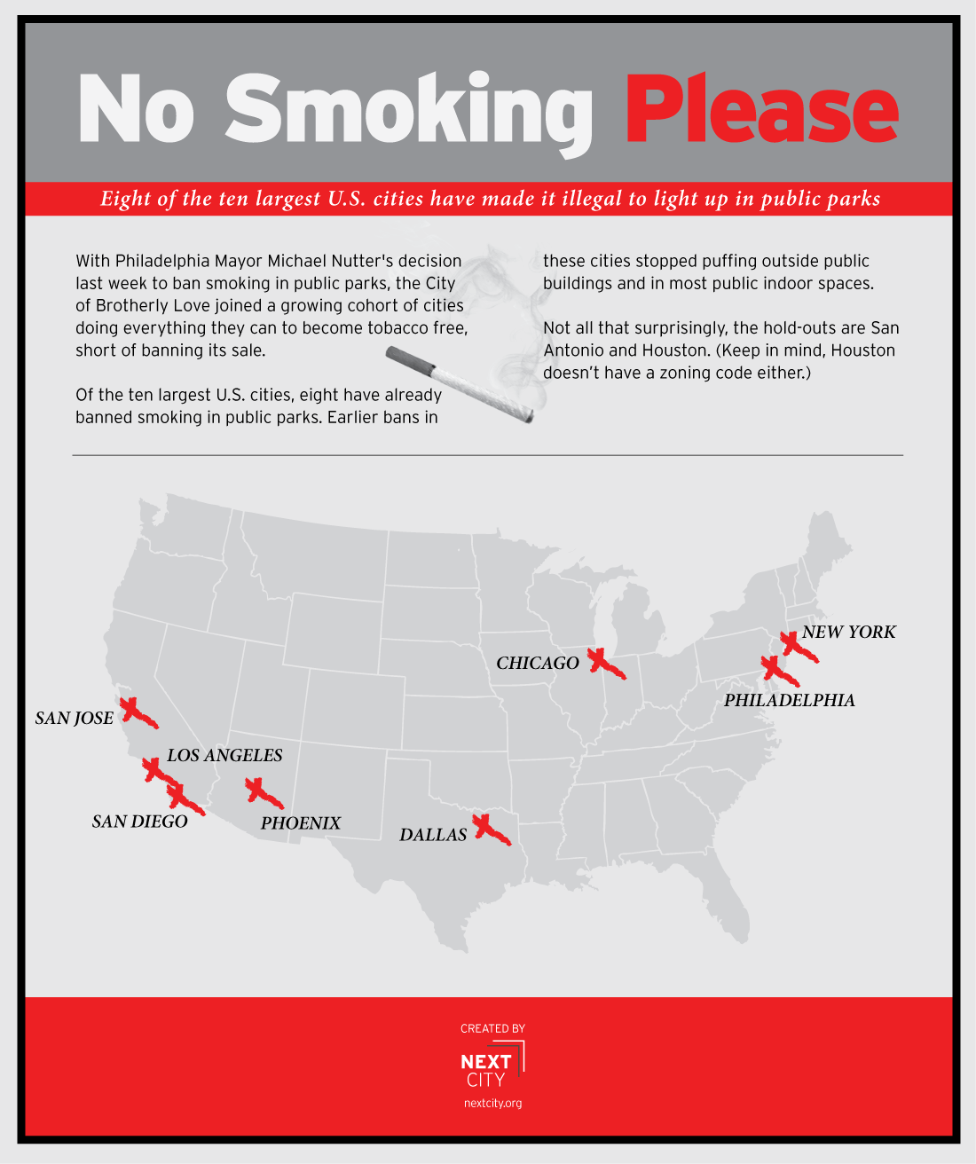 public health threat and philadelphia s new ban on puffing in parks had us wondering which big cities keep putting the squeeze on smokers