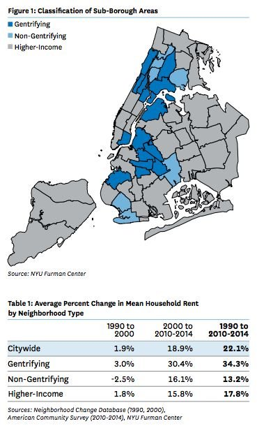 Defining NYC Gentrification Through the Cost of Rent – Next City