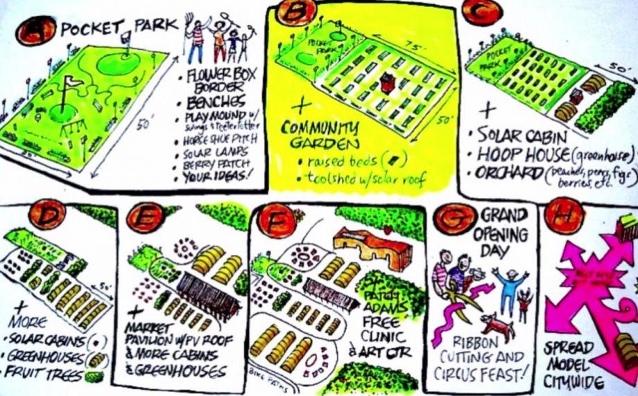 Philly activist dreams of neighborhood built on healthy mix of urban philly activist dreams of neighborhood built on healthy mix of urban trends fandeluxe Images